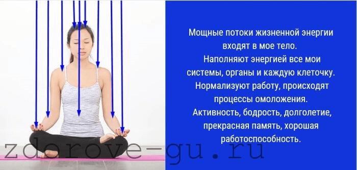 Медитация это что