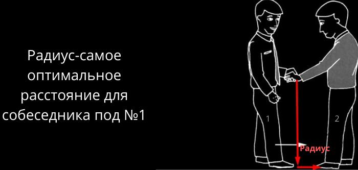 Zona obshcheniya.